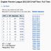 Statistics Pro 1 month